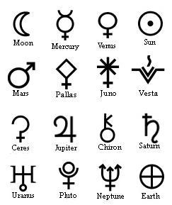 Astrological Glyphs
